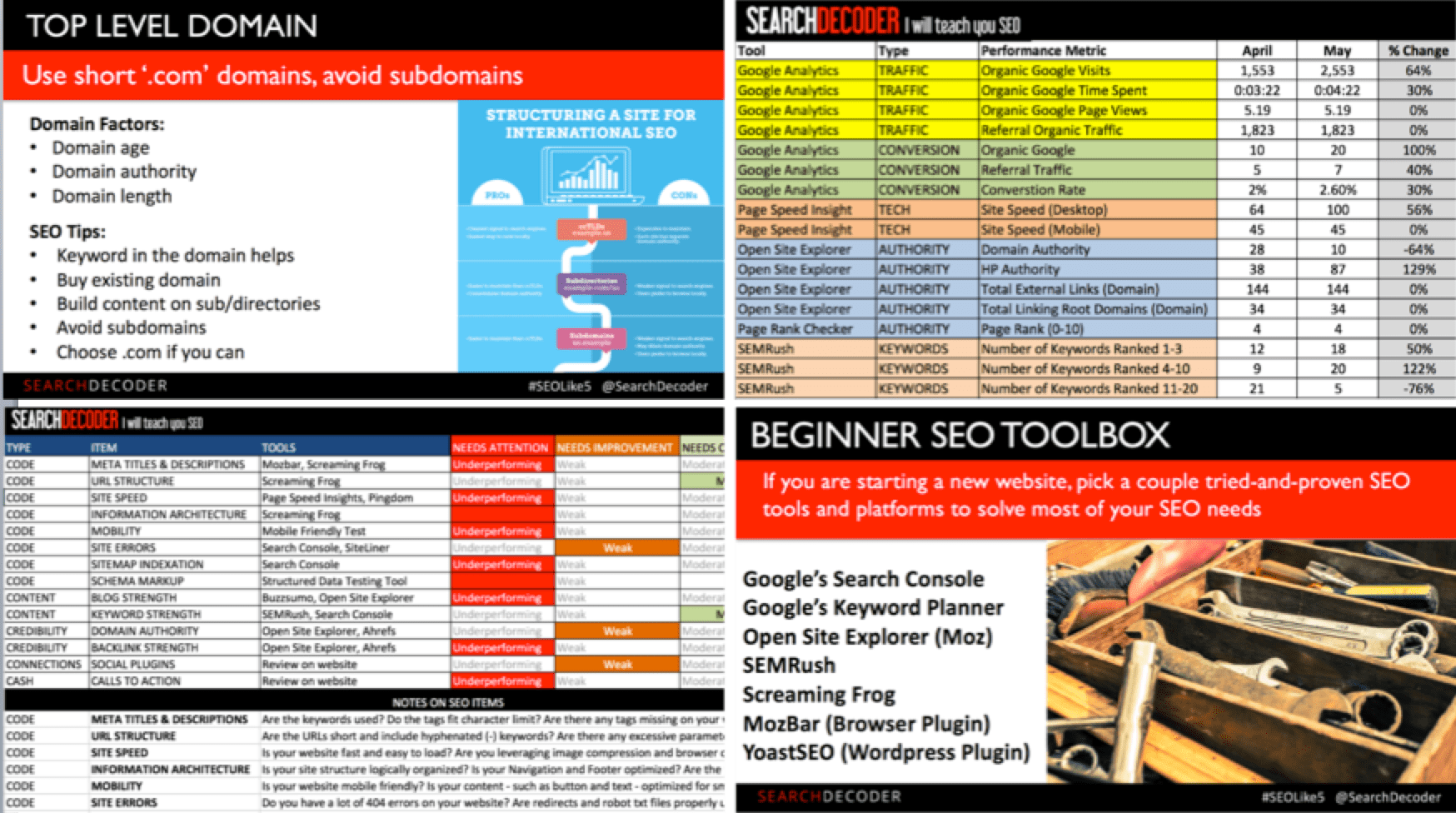 Collage-SEO-Bootcamp