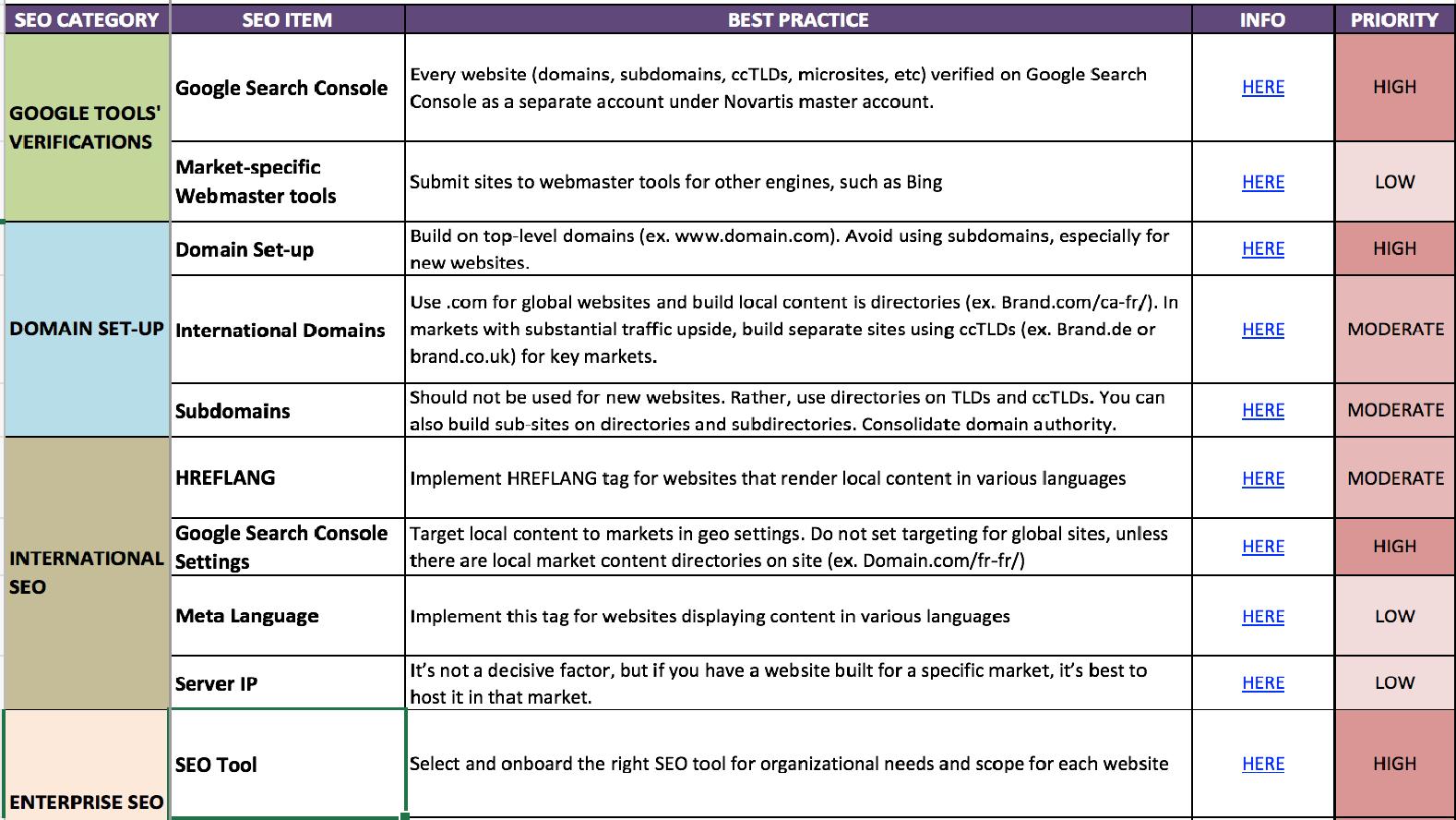 SEO-templates-checklists-SEO-bootcamp
